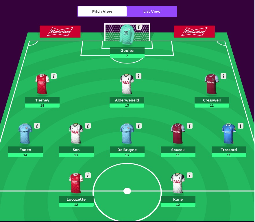 the-best-place-to-get-fpl-line-ups-predictions?-a-new-tool-to-compare-the-rivals