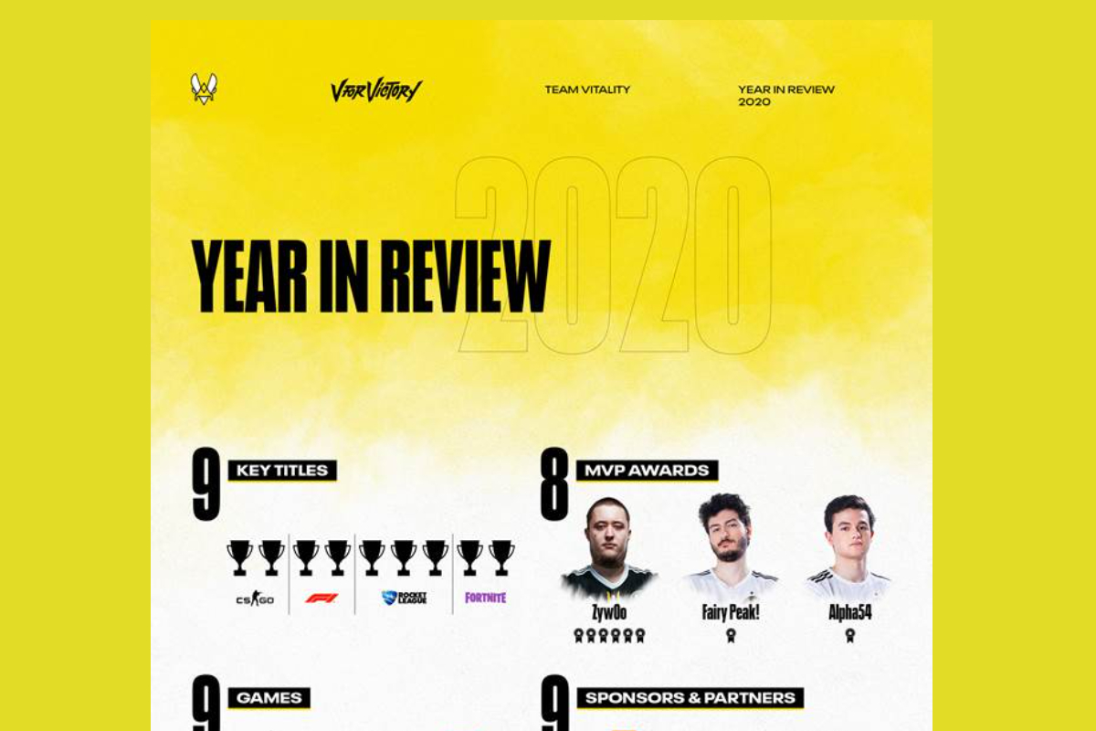 team-vitality-presents-its-year-in-review