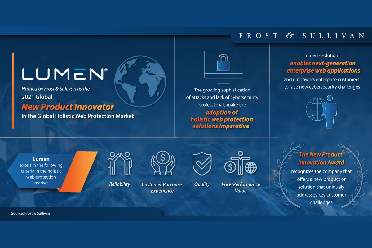 lumen-technologies-is-the-only-company-to-win-frost-&-sullivan's-prestigious-2021-global-new-product-innovation-award-for-its-holistic-web-protection-solutions