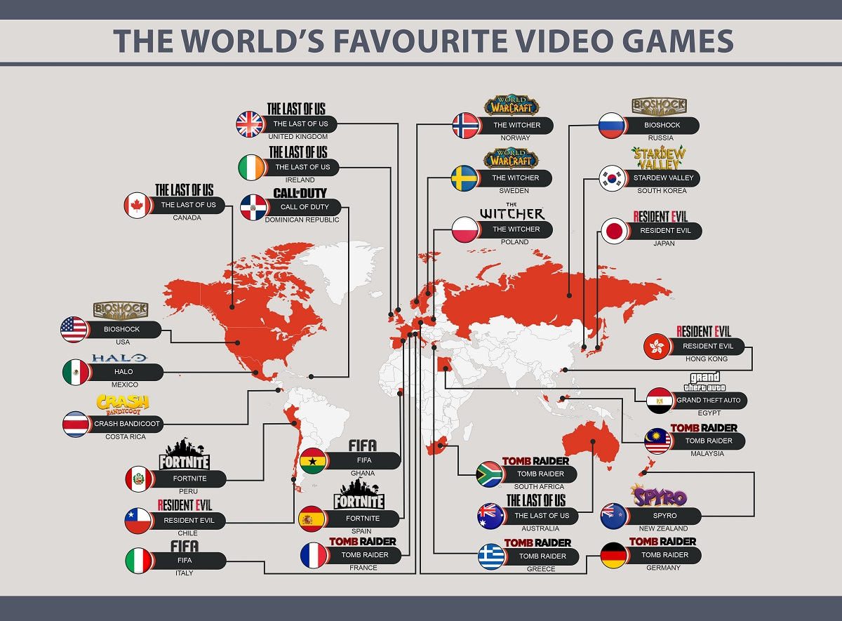 the-favourite-video-games-from-across-the-world