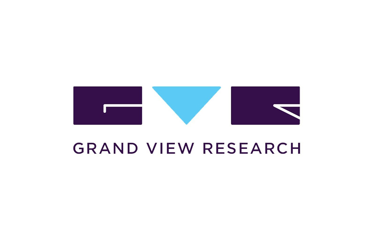 loyalty-management-market-size-worth-$1765-billion-by-2028:-grand-view-research,-inc.