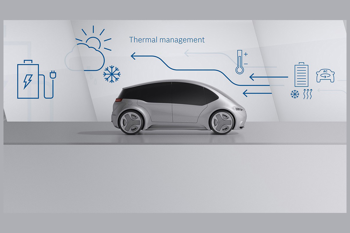 automotive-thermal-systems-market-worth-$49.1-billion-by-2026-–-exclusive-report-by-marketsandmarkets
