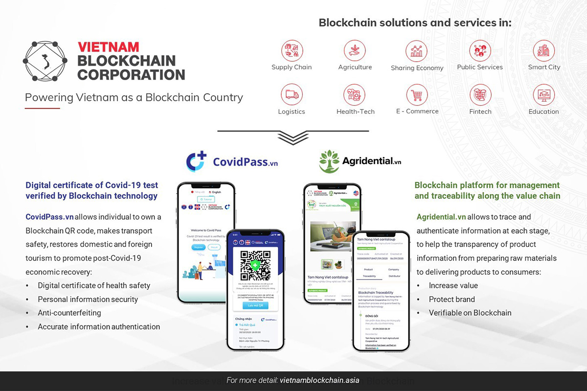 vietnam-blockchain-corporation-raises-funds-to-take-its-blockchain-solutions-global