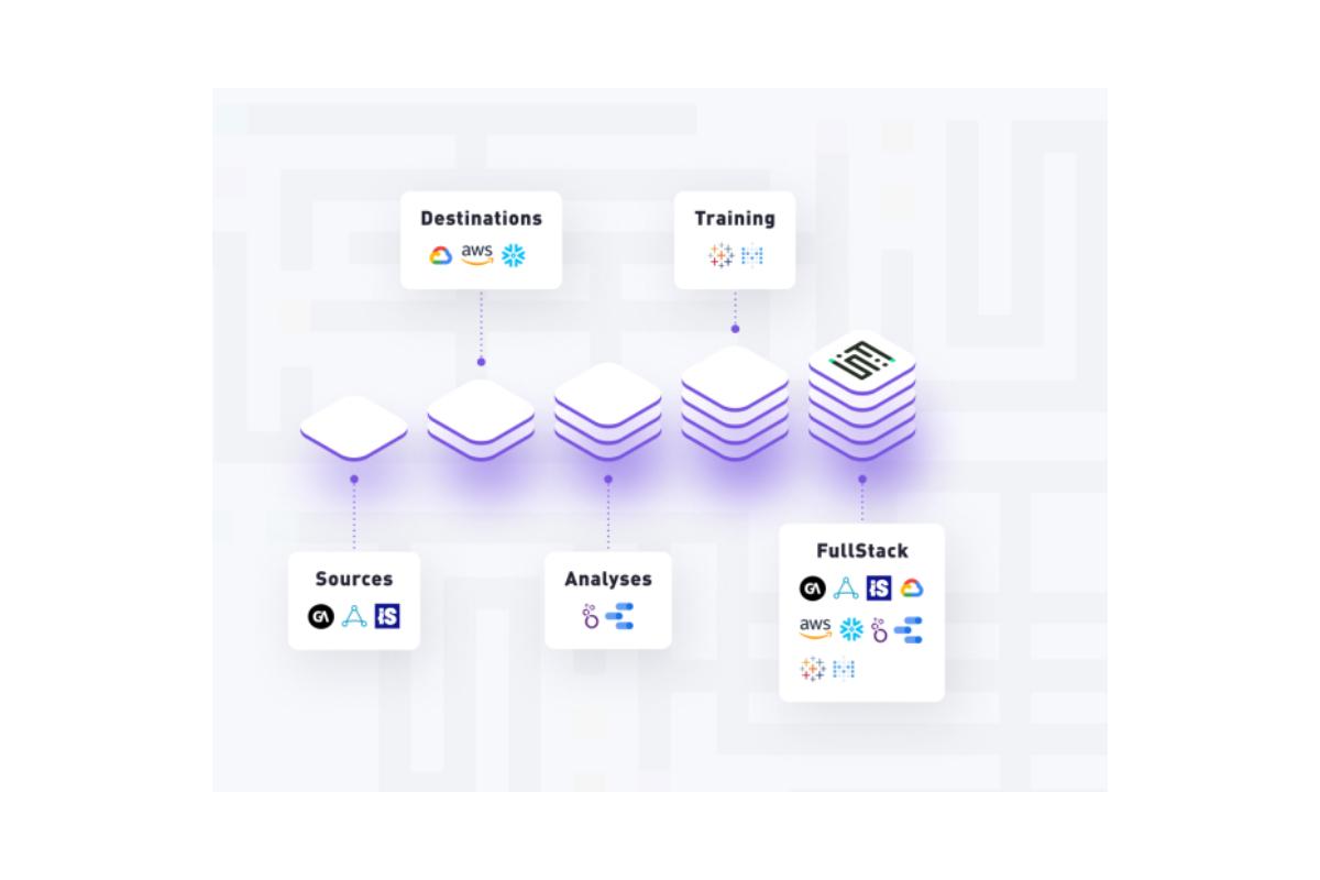 tenjin-and-gameanalytics-launch-growth-fullstack